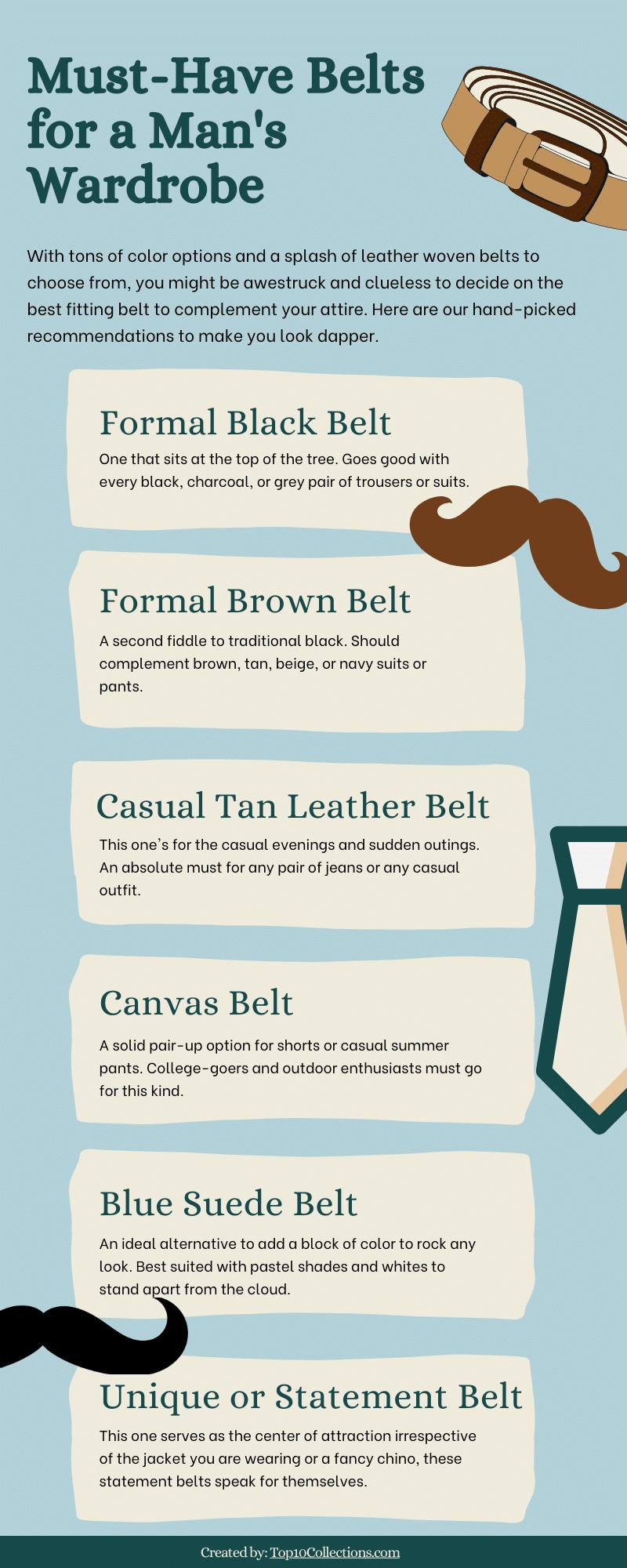 belt brands infographic