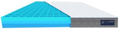 The Sleep Company 2.0 Smart Grid 8-inch Mattress